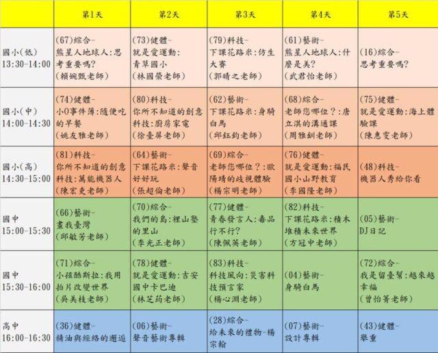 高中國中小學在家線上教學自學影片、節目資源、上課平台懶人包 (2021年6月7日更新) 含國外中文介面學習資源